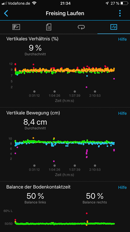 garmin forerunner 945 brustgurt auswertungen app